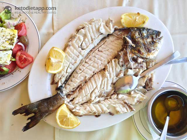 Top 15 Low-Carb and Paleo Meals to Try in Greece