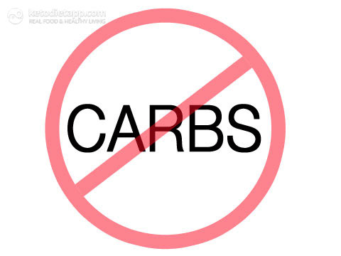 |How Many Carbs per Day on a Low-Carb Ketogenic Diet?