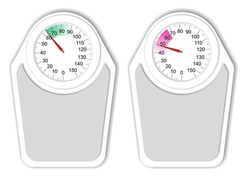 optimal ketogenic living calculator