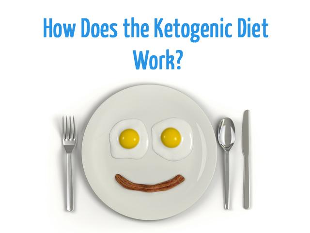 How Does the Ketogenic Diet Work? Weight Loss and 3 Main Effects of Ketosis and Low-Carb Diets