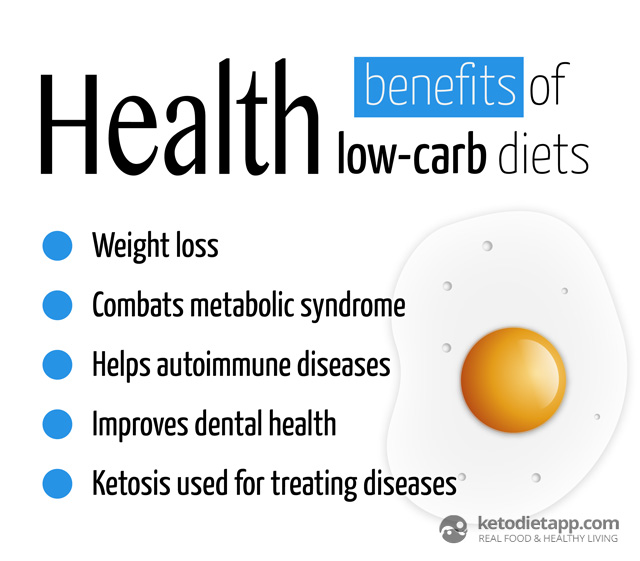 |Health Benefits of Low-Carb Diets