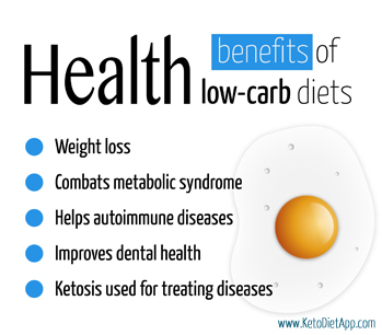 Vinegar to lose weight yahoo answers