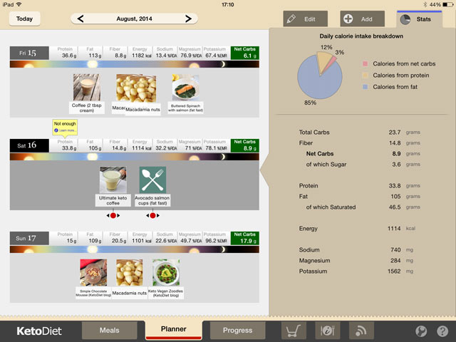 Planner feature, KetoDiet for the iPad