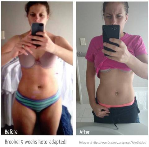 30 Day Paleo Diet Challenge 30-day Ketodiet Challenge