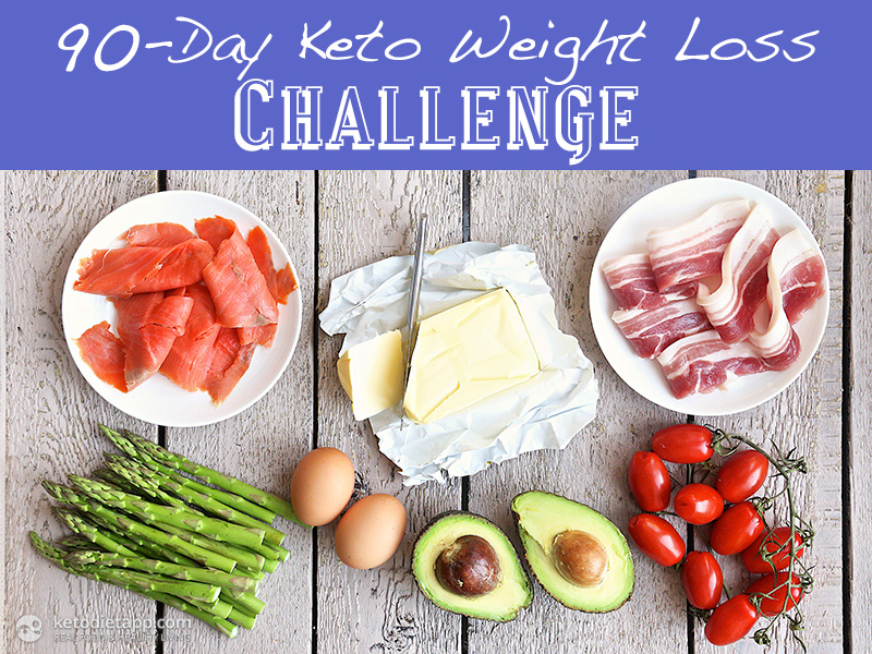 90-Day Keto Weight Loss Challenge | The KetoDiet Blog