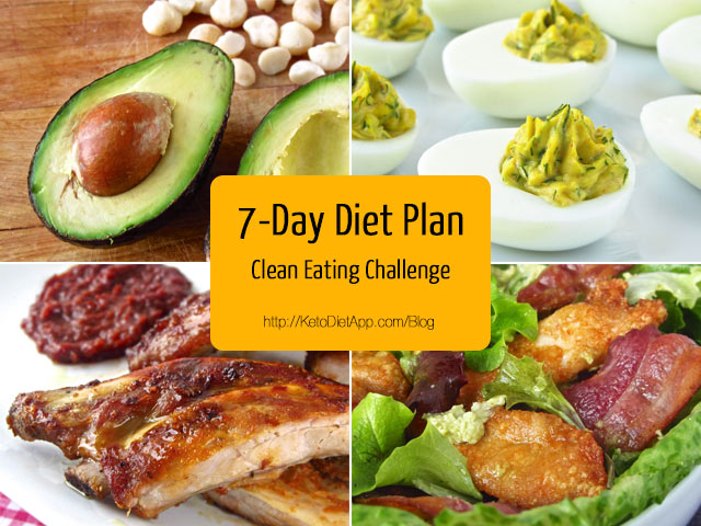 7-Day Keto/Paleo Diet Plan | KetoDiet Blog