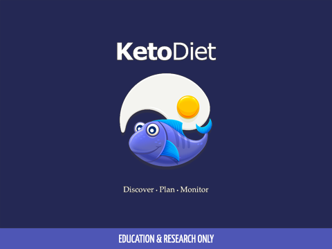 Ketogenic Diet FAQ: All You Need to Know | The KetoDiet Blog