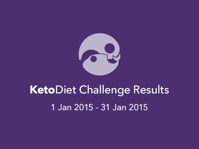 Results of the 30-Day Keto Weight Loss Challenge & Giveaway