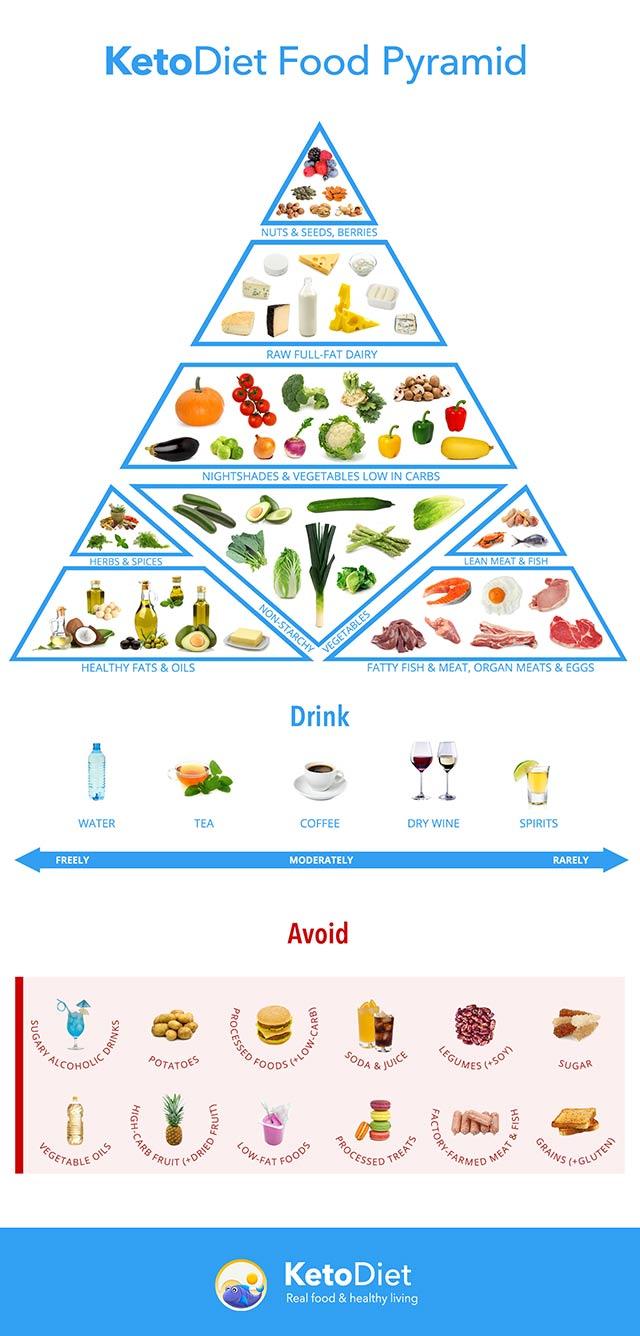 Herbalife diet plan with shakes image 1