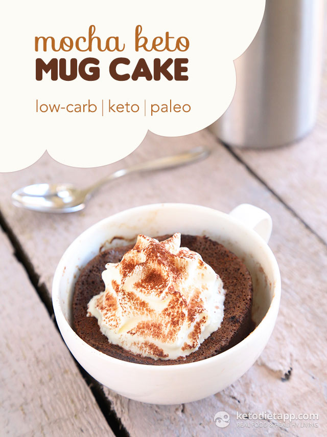 Low Carb Birthday Cake In A Mug