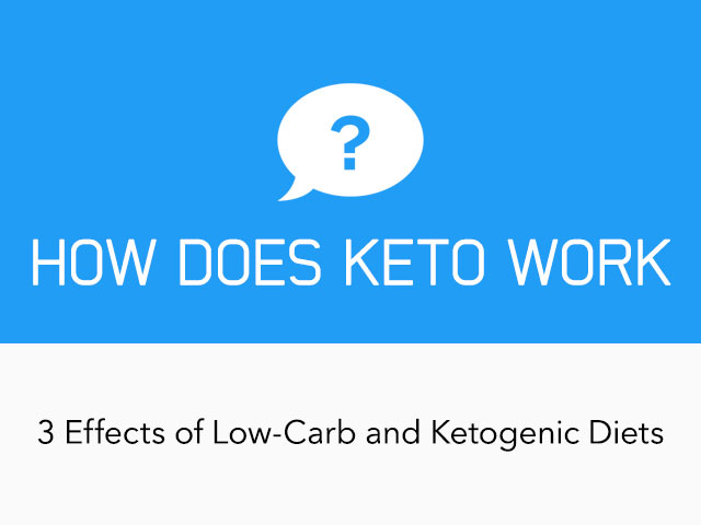 Weight Loss and 3 Main Effects of Carb Restriction