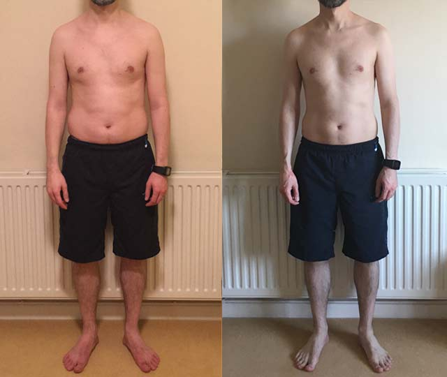Results of the 30-Day January KetoDiet Challenge