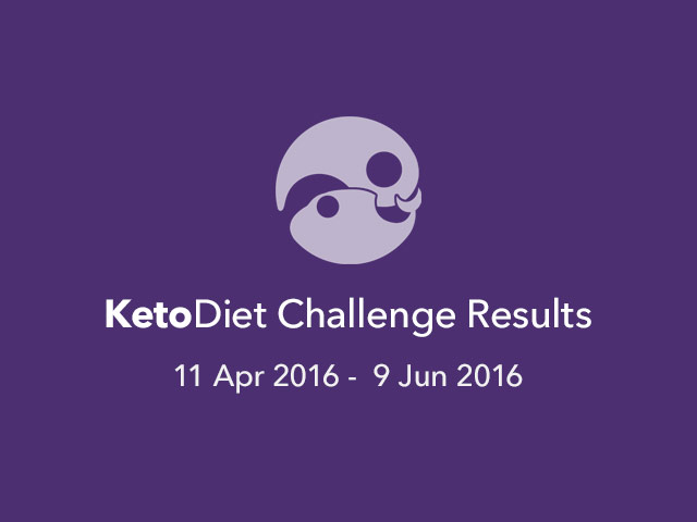 Keto Diet Challenge Results Spring/Summer 2016 | The KetoDiet Blog