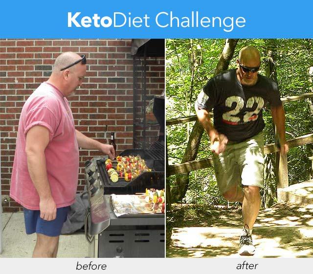 Keto Diet Challenge Results Spring/Summer 2016