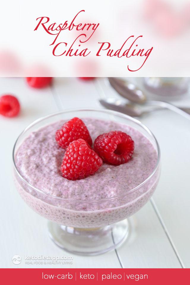 Keto Raspberry Chia Pudding