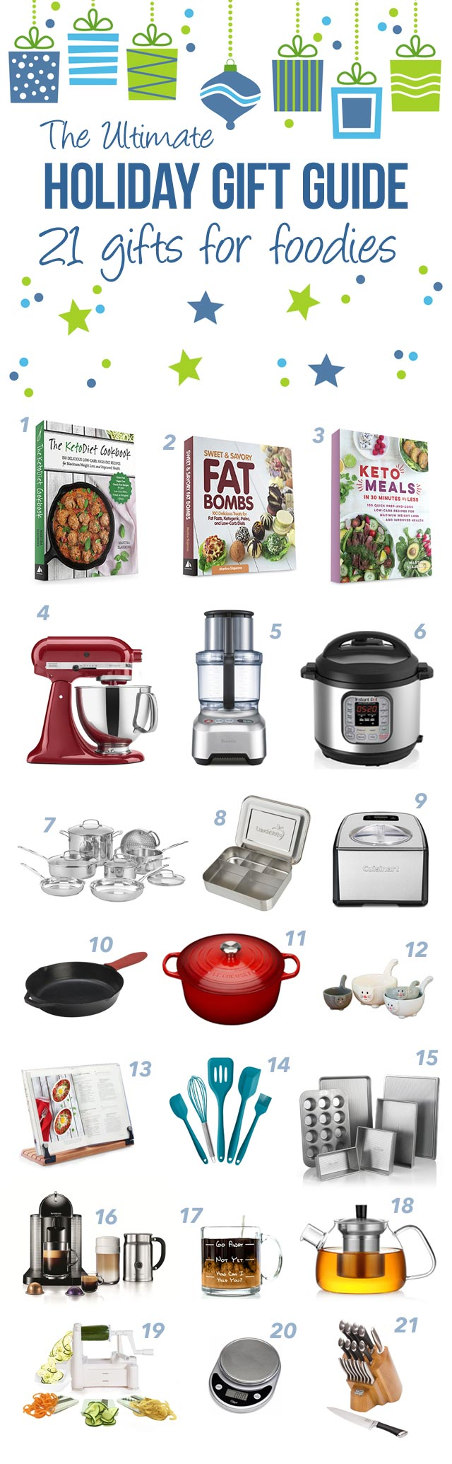 |Holiday Gift Guide for Foodies