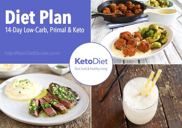 2 Week Ketogenic Diet Plan | The KetoDiet Blog