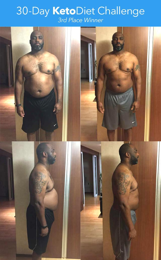 5 Amazing Weight Loss Success Stories