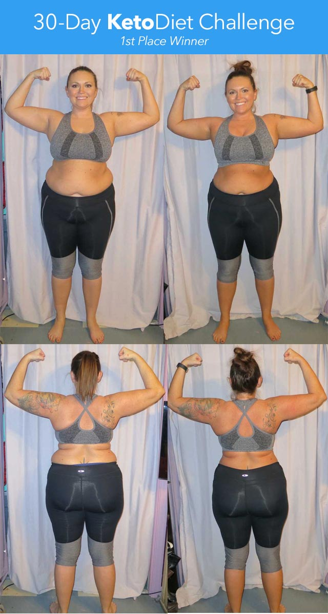 5 Amazing Weight Loss Success Stories | The KetoDiet Blog