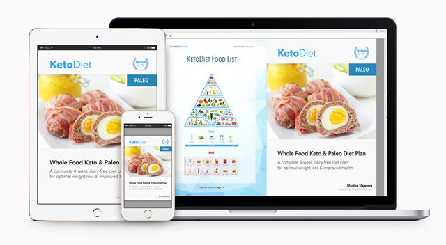 4-Week Paleo Keto Diet Plan