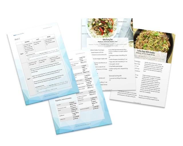 4-Week Paleo Keto Diet Plan