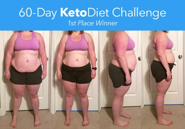 Keto Diet Challenge | The KetoDiet Blog