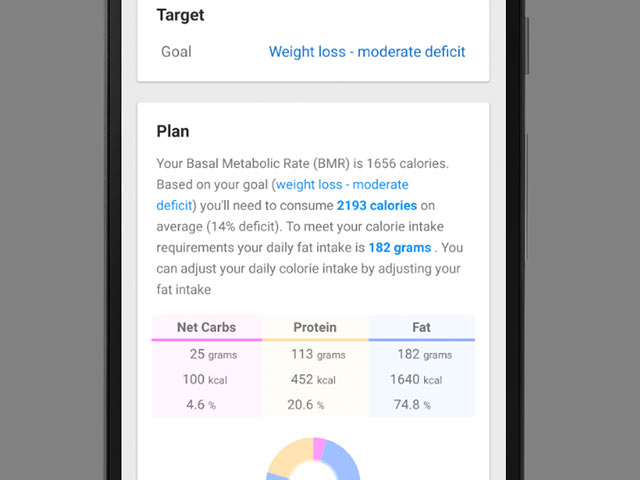 KetoDiet is Now Available on Android!