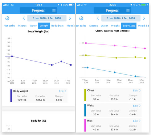 New Tracking Options Are Now Available in KetoDiet