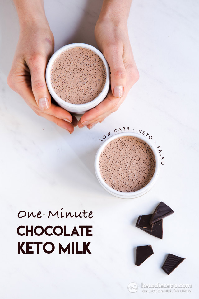 One-Minute Keto Chocolate Milk