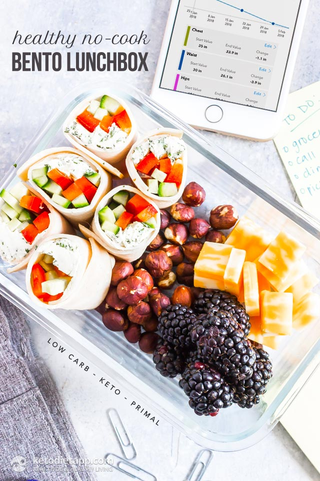 Healthy Keto No-Cook Bento Lunchbox