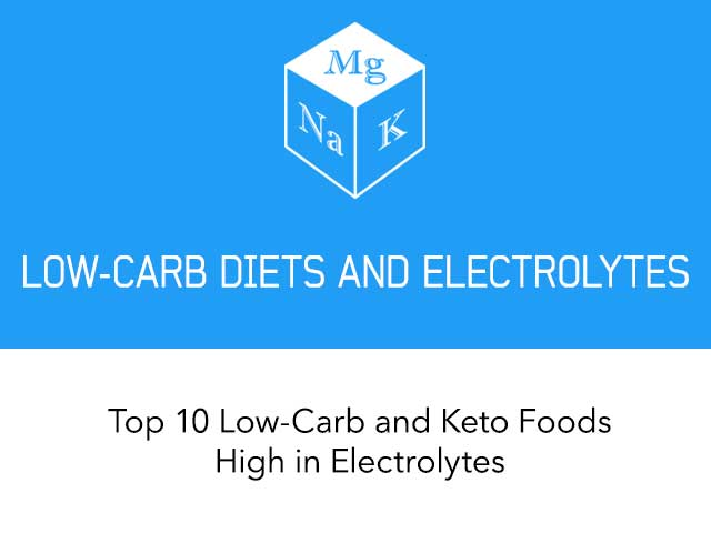 Top 10 Low-Carb and Keto Foods High in Electrolytes
