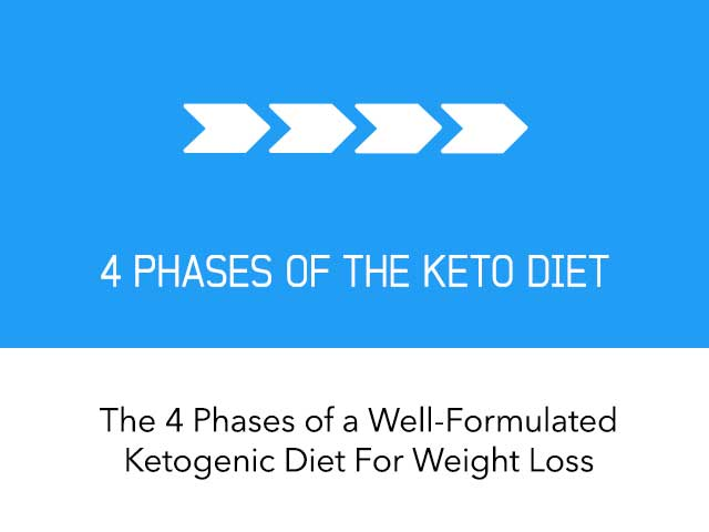 The 4 Phases of a Well-Formulated Ketogenic Diet For Weight Loss
