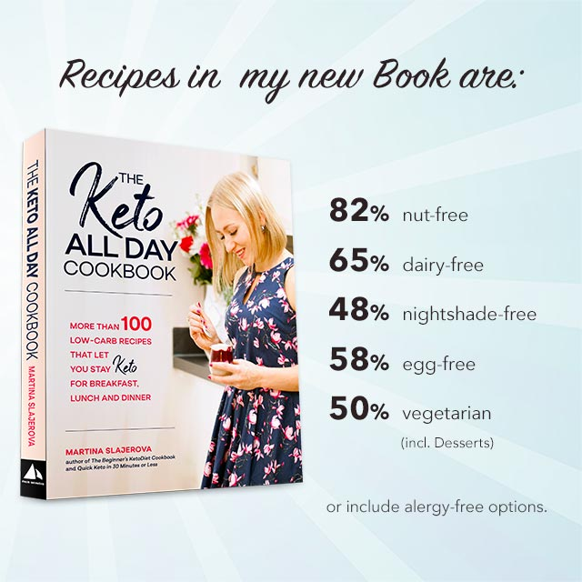 Announcing my New Keto All Day Cookbook!