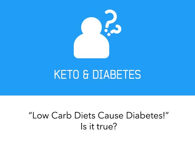 Headline: Low Carb Diets Cause Diabetes!