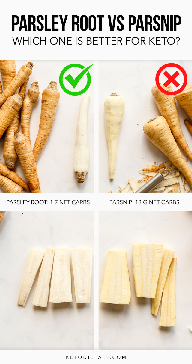 Crispy Low-Carb French Fries