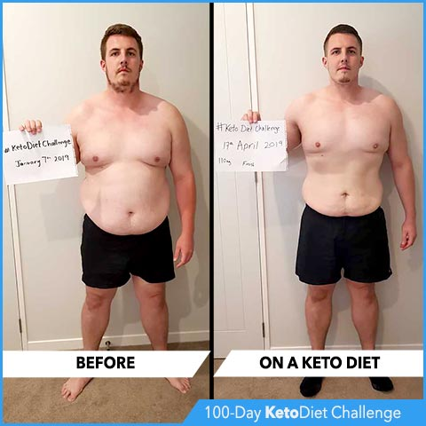 Winners of the 100-Day KetoDiet Challenge