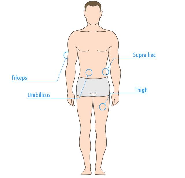 Body fat 4-Site Caliper Measurements