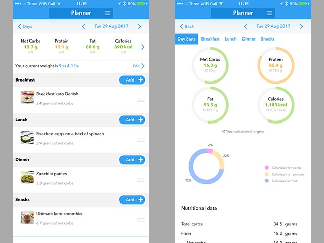KetoDiet Beta iOS
