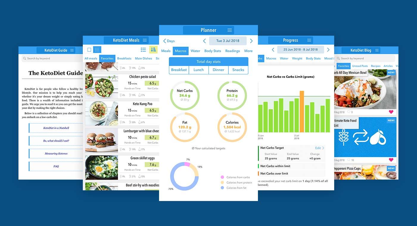 KetoDiet App Carousel