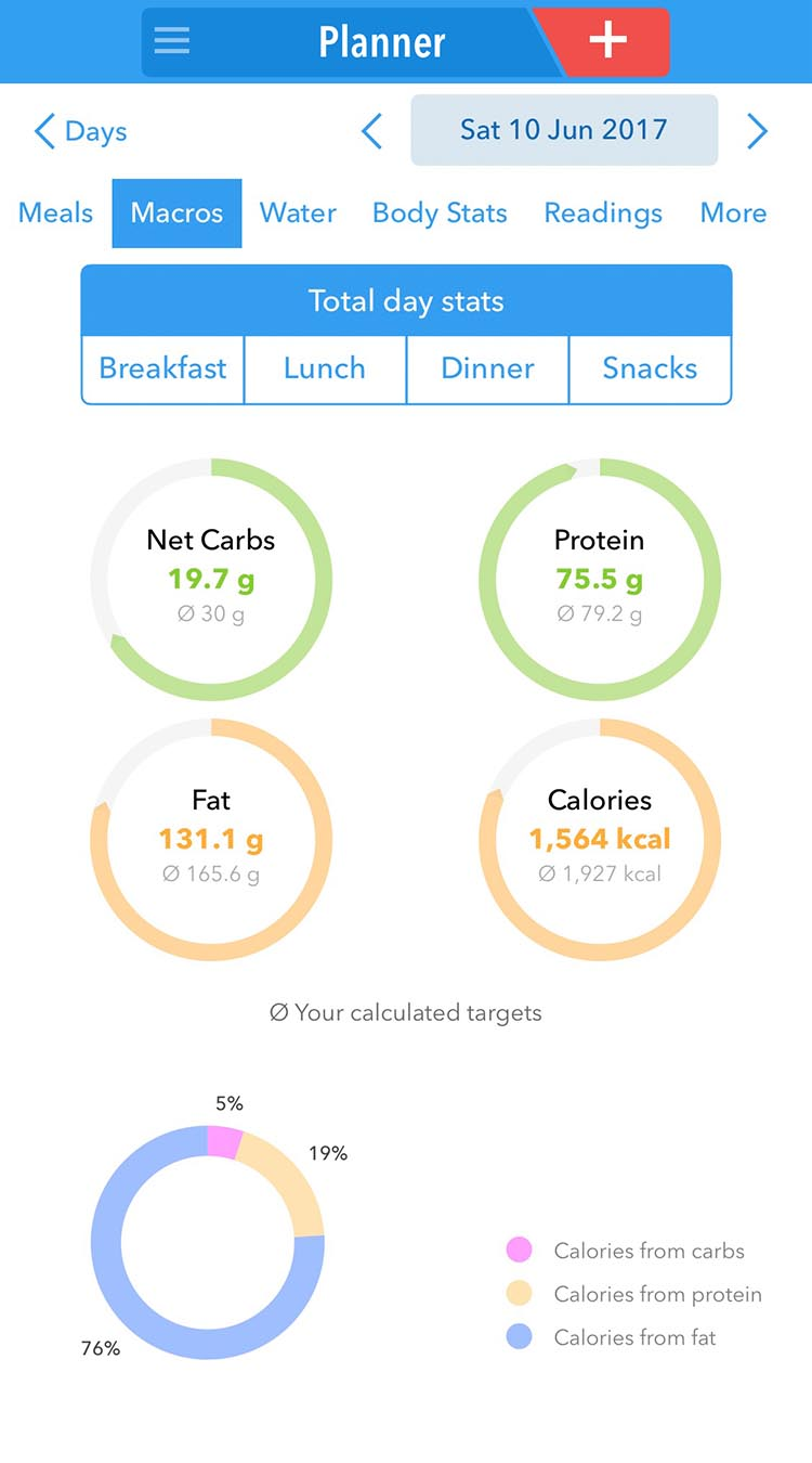 The ultimate low-carb diet app | Keto Diet App